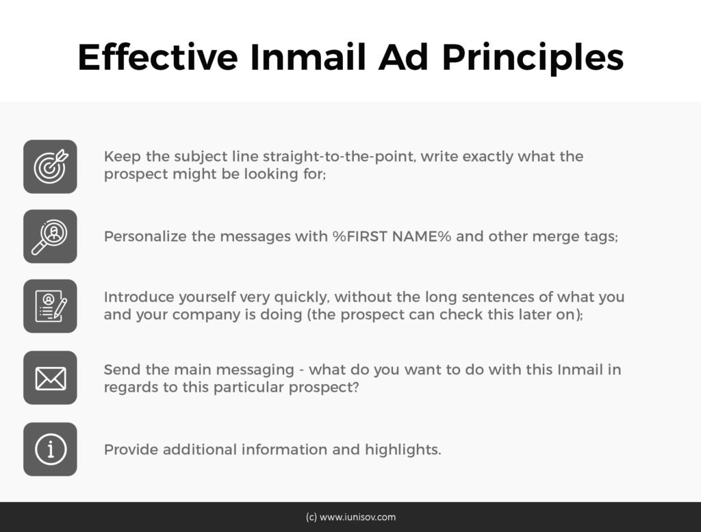 effective LinkedIn Inmail Ads principles