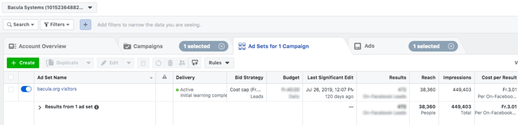 facebook ads manager lead cost