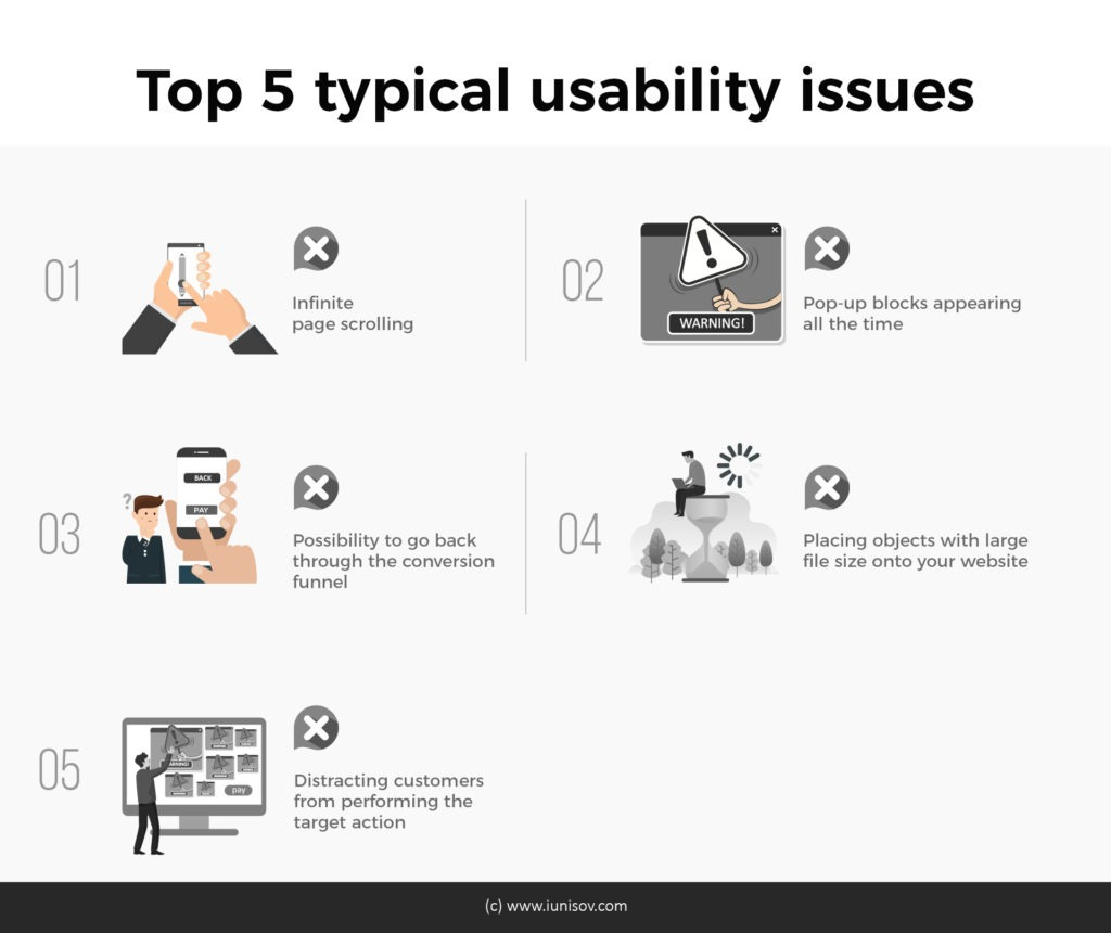 top 5 typical website usability issues