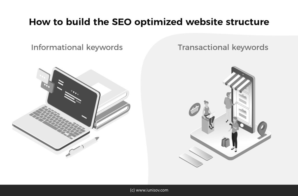 seo optimized website structure